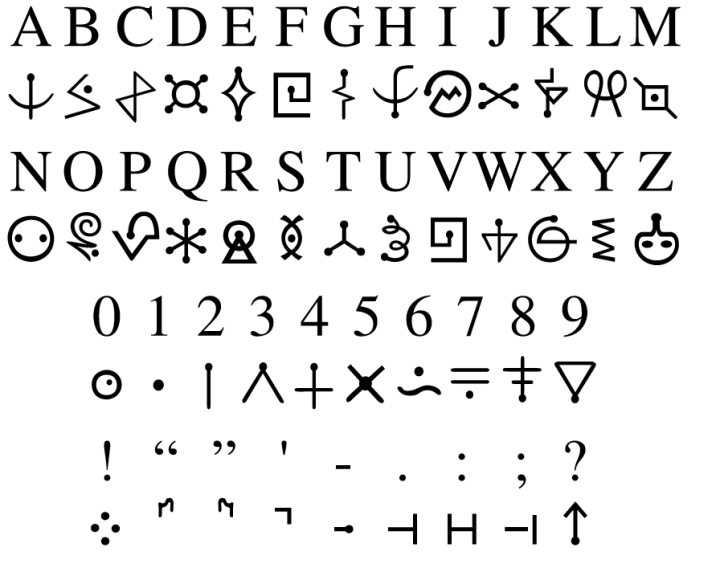 Alfabeto_futurama