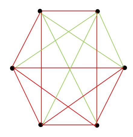 Grafo_Teorema_Amistad