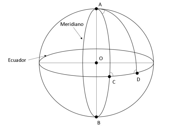 geomesfera