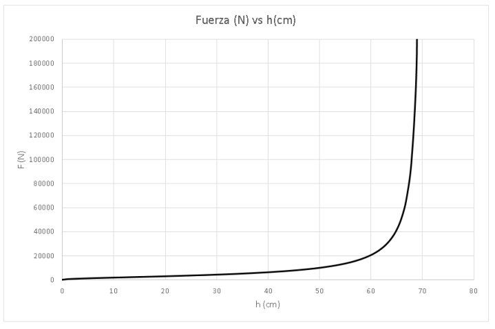 GraficovariacionF.PNG