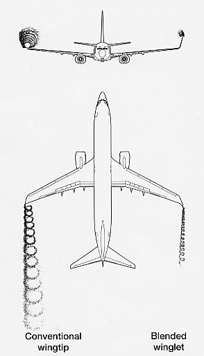 737winglets